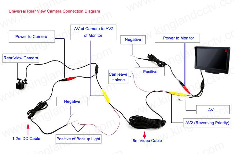 Mini Car Waterproof Rearview Camera with 170degree