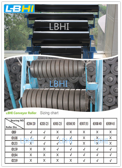 Dia. 219mm Hot Product Long-Life Conveyor Roller for Conveyor System
