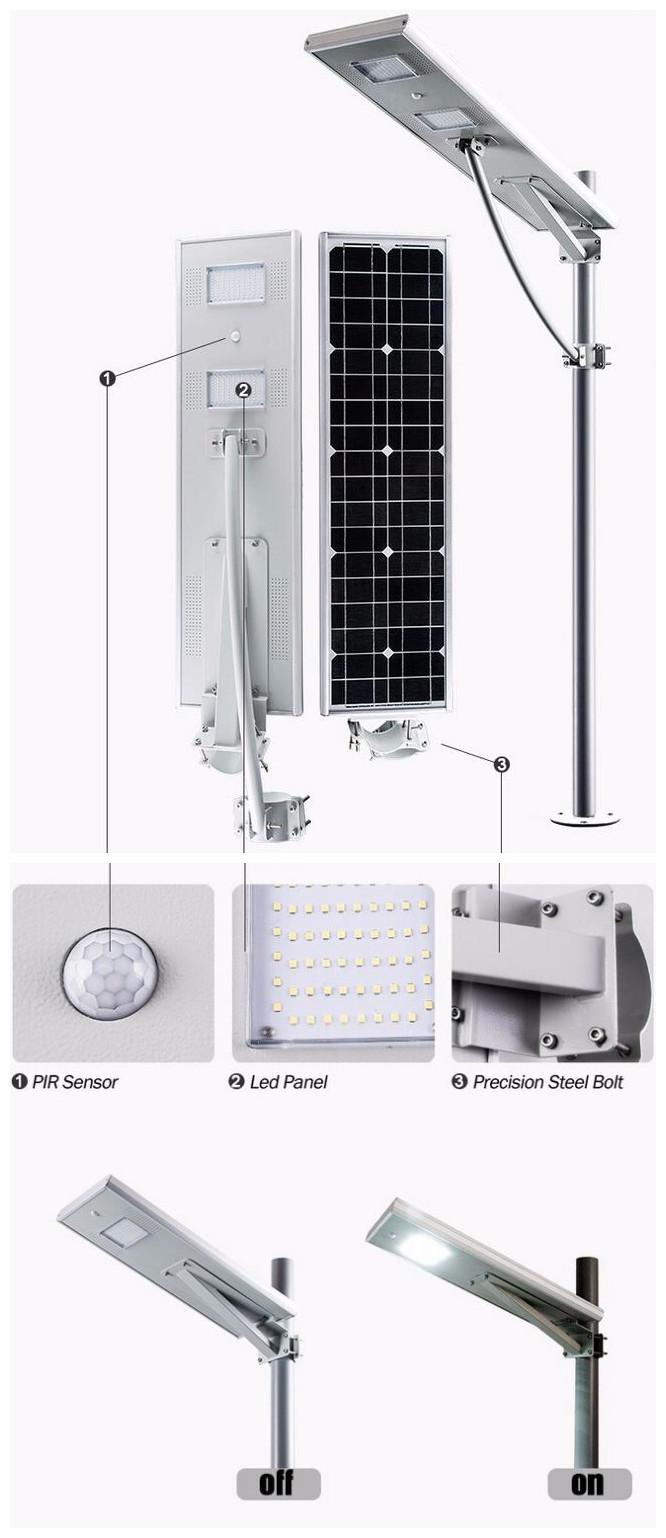 Wholesale Power 30W Solar Street Light