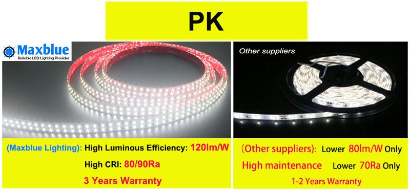 High CRI 95+ 22-24lm/LED 144LEDs/M 2835SMD LED Strip Light