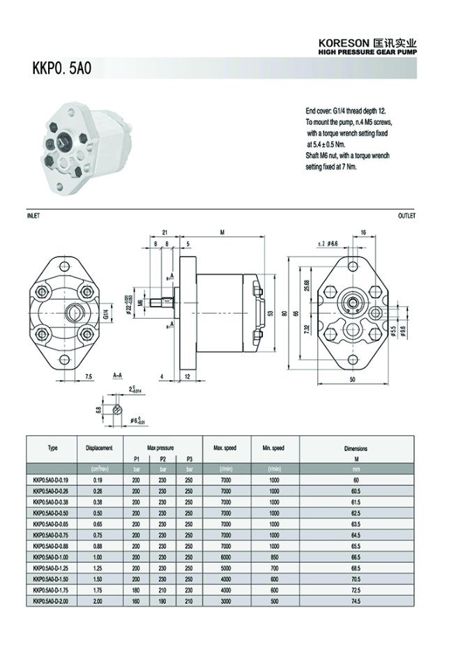 Small Gear Pump for Hydraulic Power Station Group0.5