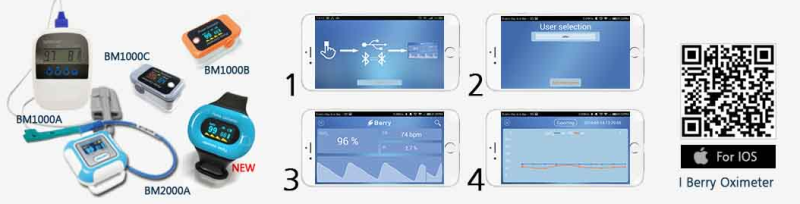 Fingertip Pulse Oximeter with Bluetooth APP
