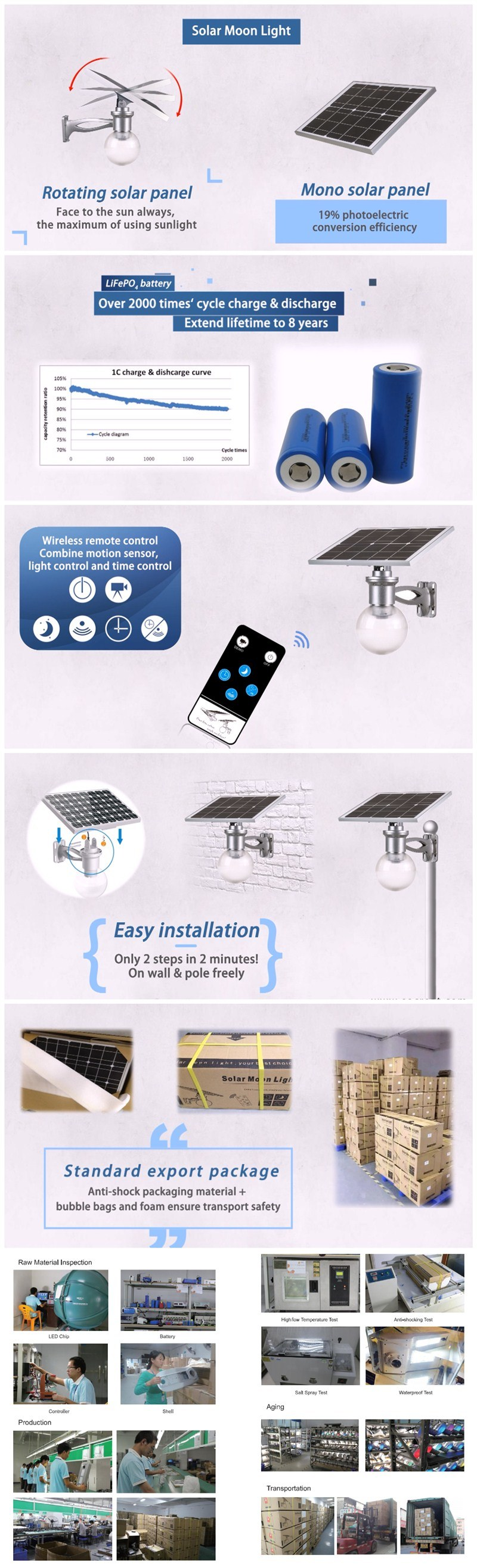 Ce IP65 LED Outdoor Wall Yard Garden Light Solar Cell