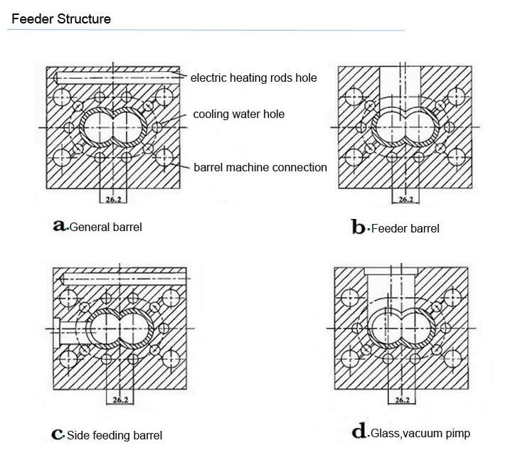 High Speed Double Screw Extruder Modular Barrel