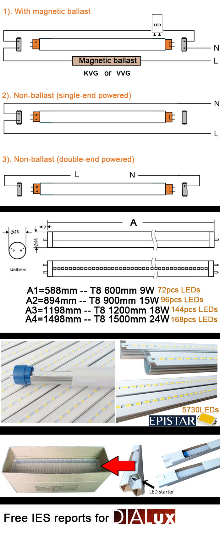LED Industrial Light T8 LED Tube with 5year Warranty