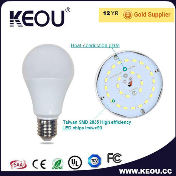 E27/B22 Base 5W/7W/10W/12W/15W LED Bulb Light
