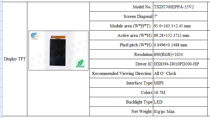 7 Inch 40 Pin Mipi Interface Transparent TFT LCD LCD Display