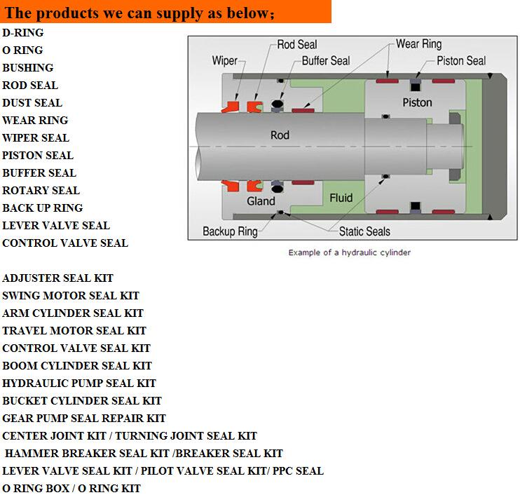 Bankhoe Loader Jcb Repair Kit for 3dx 3cx 550/42098
