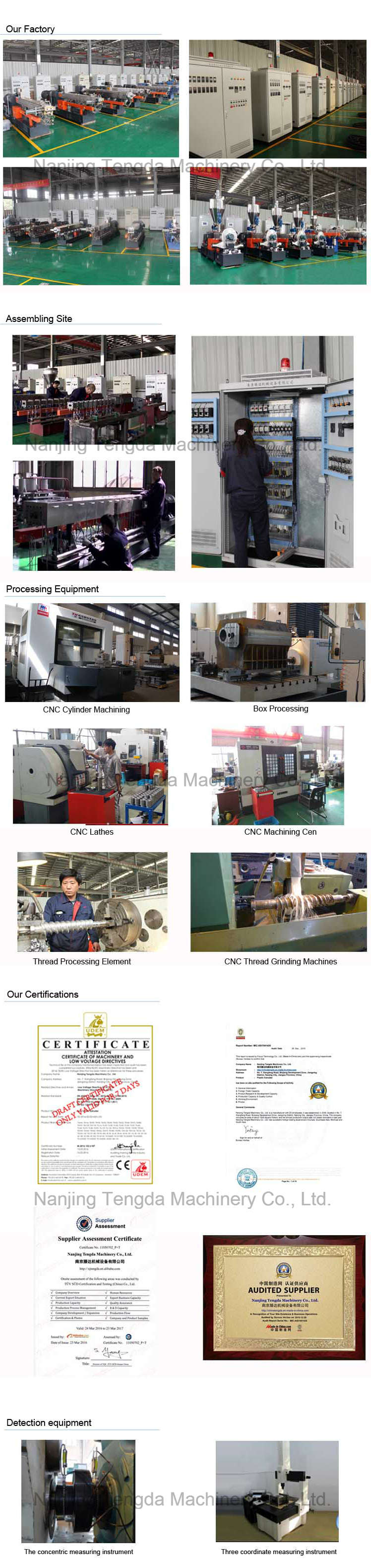 Cable Extruder Line with High Filler Formulation