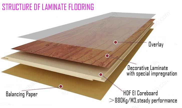 L7010-Sliver Oak Embossment Uclick Laminate Flooring