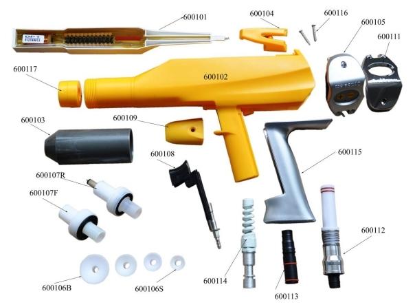Manual Powder Coating Machine Kit with Pistol