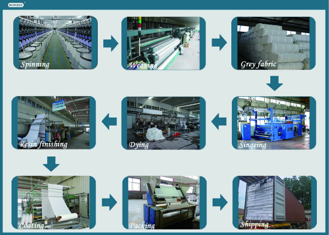 Nonwoven Interlining for Garments