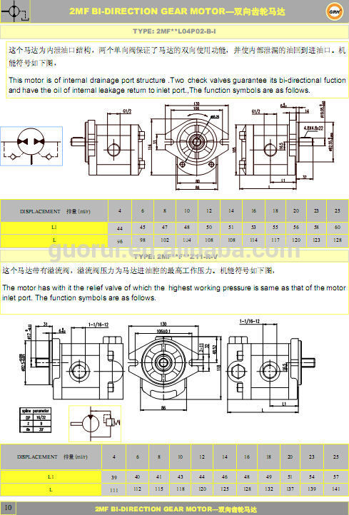 Hydraulic Cast Aluminium Mini Gear Motor for Sale
