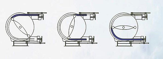 Concrete Peristaltic Hose Pump