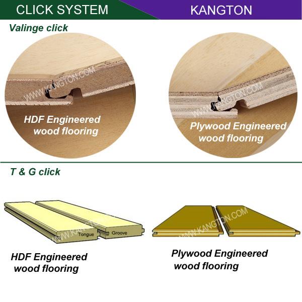 Plywood Random Width Acacia Engineered Flooring (Engineered Flooring)