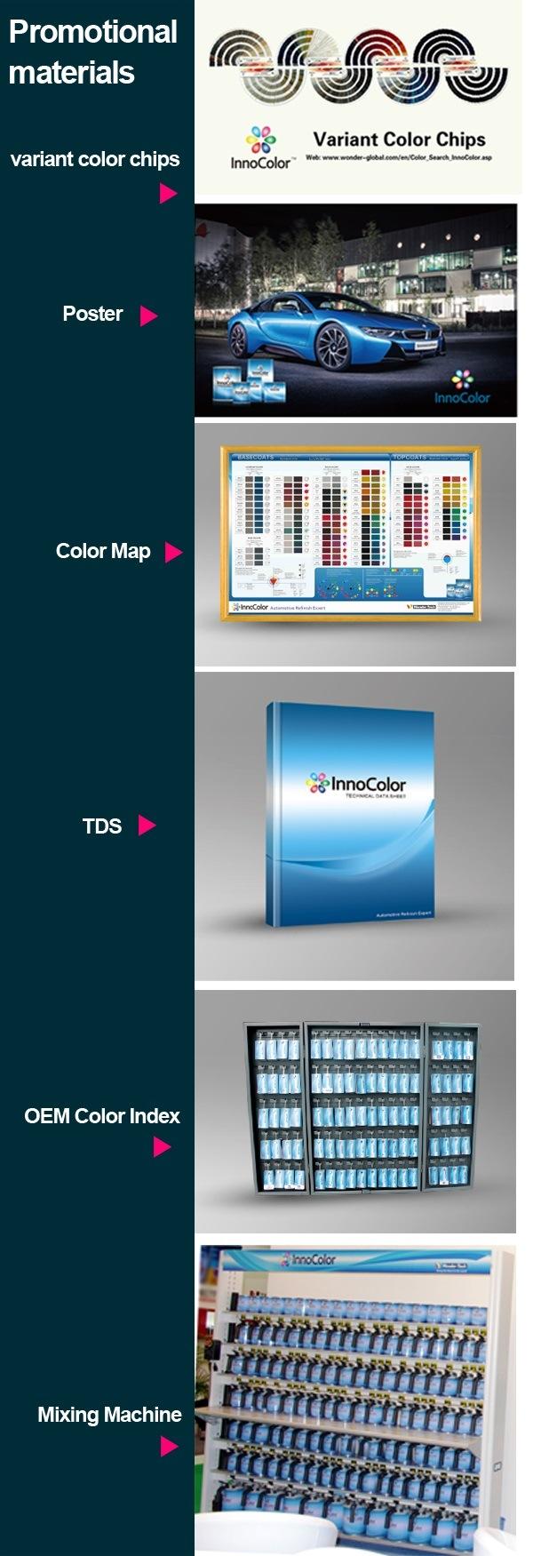 Universal Clear Coat for Car Paint Colors