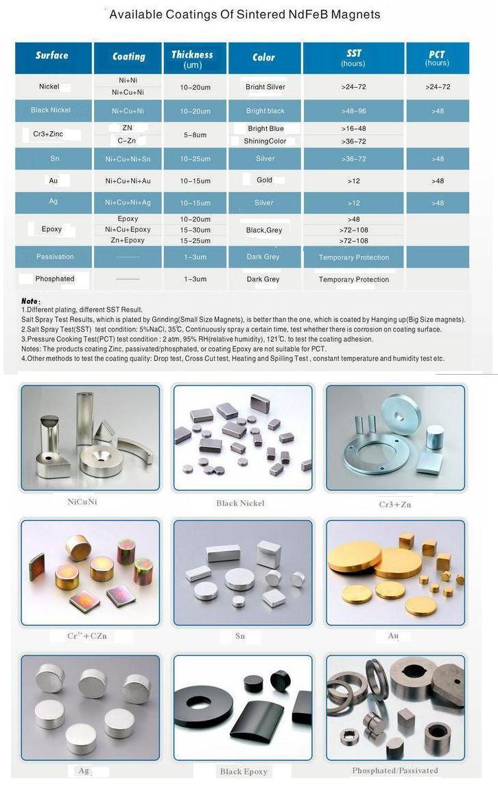 NdFeB Micro Magnets in Small Size with Zn Plating
