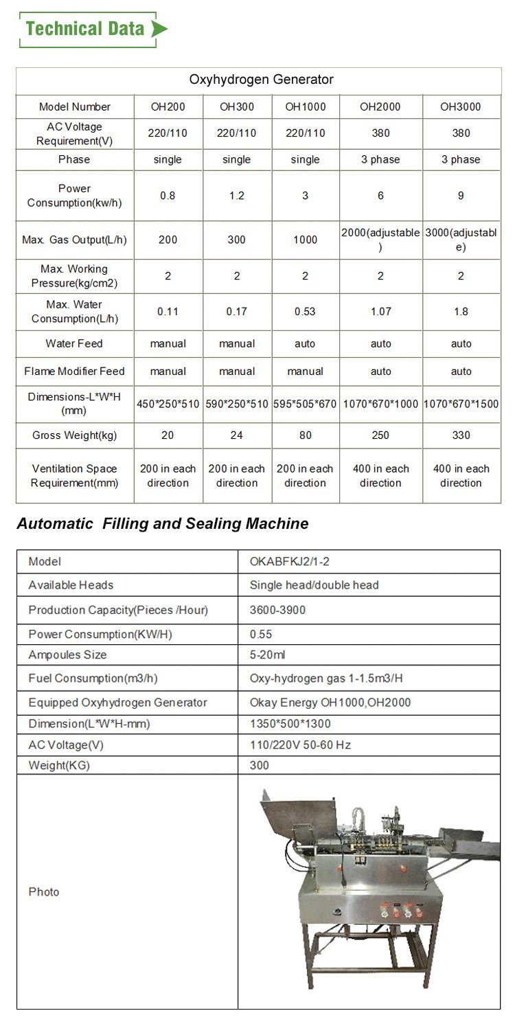 Technical Support Provided Factory Price Ampule Filling Sealing Machine