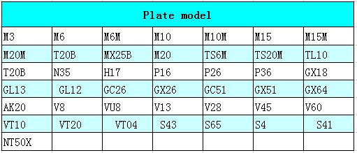 Stainless Steel Heat Exchanger Plate for Vicarb V60