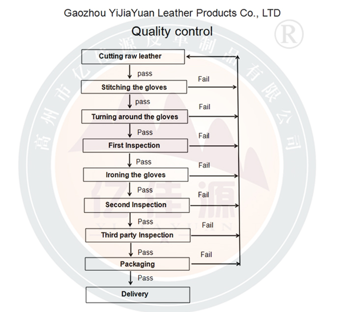 Long Cow Split Leather Welding Hand Protective Gloves From Gaozhou Factory, China