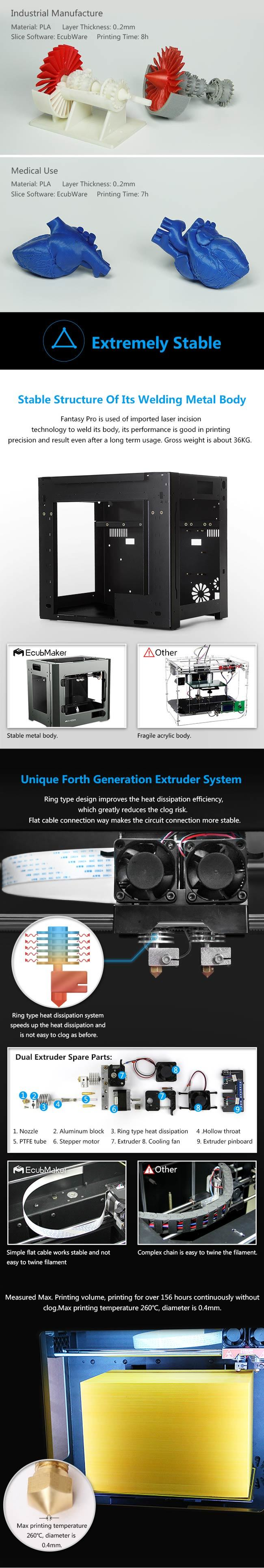 High End High Stability Rapid 3D Printing, Professional 3D Printer Industrial 3D Printer for Sale