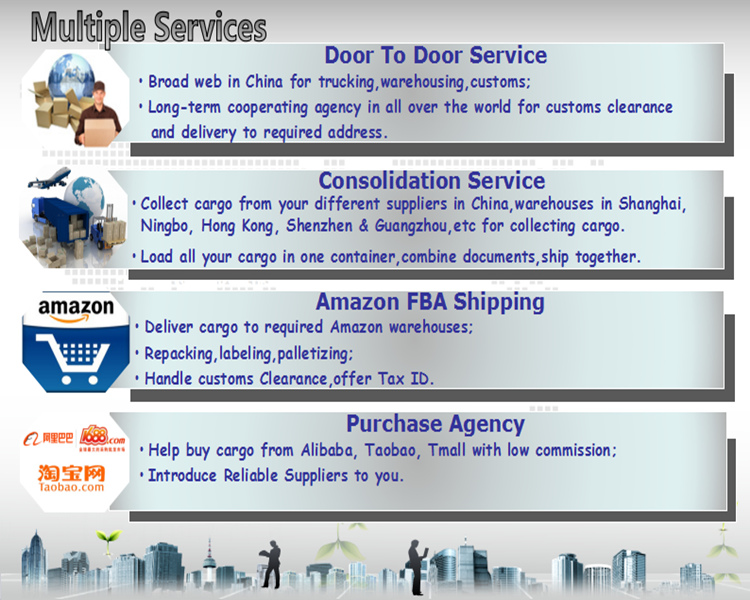 Top 10 Shipping Agency in China to Worldwide