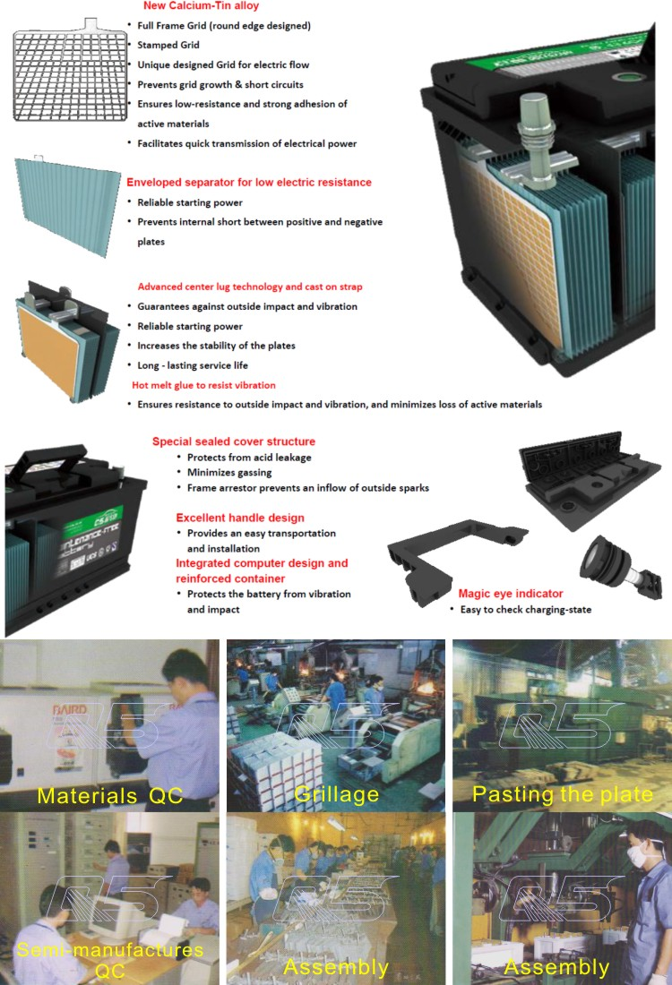 JIS-245H52 Maintenance Free 12V Car Battery Trcuks and Lorries