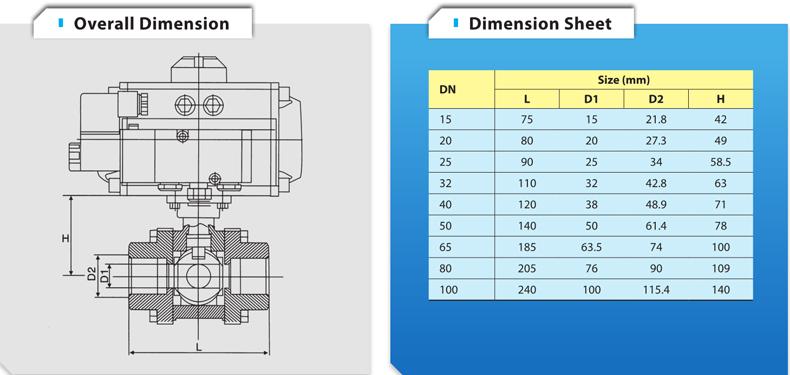 Dn25 Single Acting 2 Way Pneumatic Actuator Ball Valve