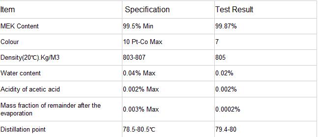 Industrial Grade 99.9% Methyl Ethyl Ketone MEK