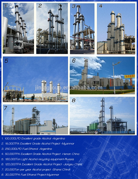 Bio-Ethanol Distillery Turnkey Project, Alcohol Equipment, Alcohol/ Ethanol Equipment