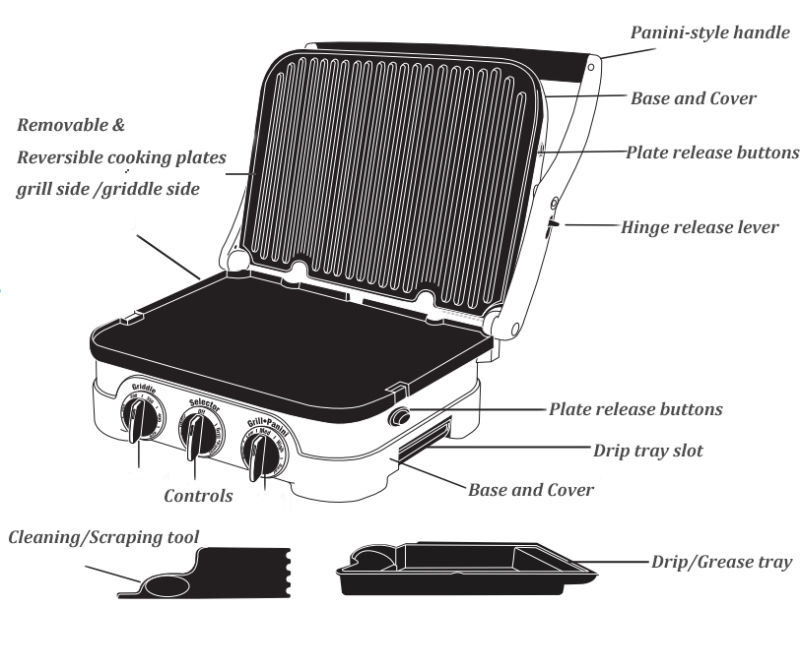 Electric Grills 5 in 1 Panini Press for Smart Kitchen Appliance