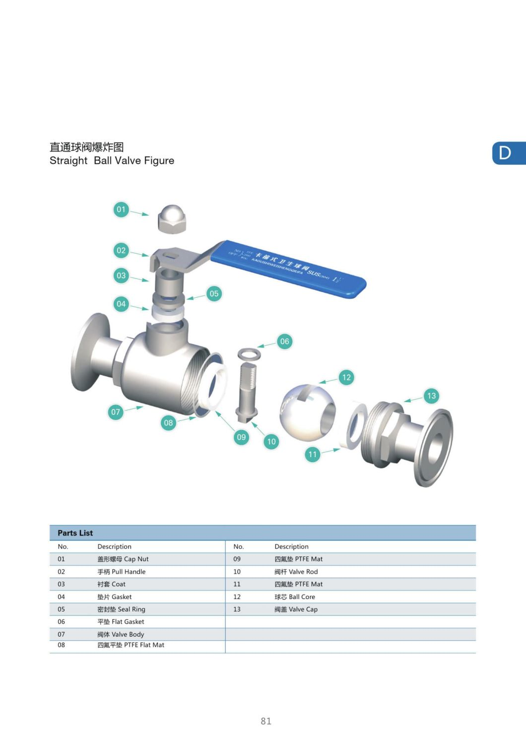 High Quality Low Price Clamp Non-Retenion Ball Valve China Factory Milk Beer Accessories Stainless Steel 304 316L Food