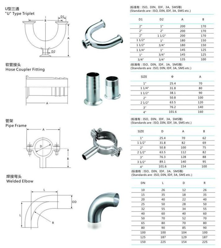 Sanitary Stainless Steel Pipe Coupling