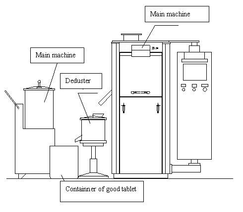 Tablet Polisher (BSC200A) After Tablet Press