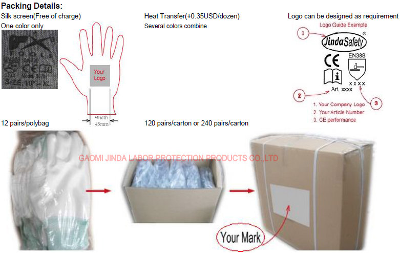 Latex Coated Labor Protective Safety Gloves (LS212)