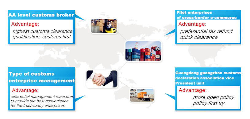 FCL Consolidation Shipping From Guangzhou to Russia
