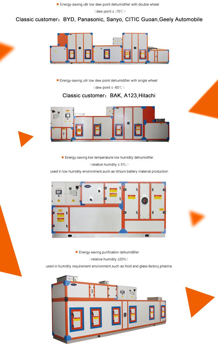 Industrial Rotary Air Drying Dehumidifier