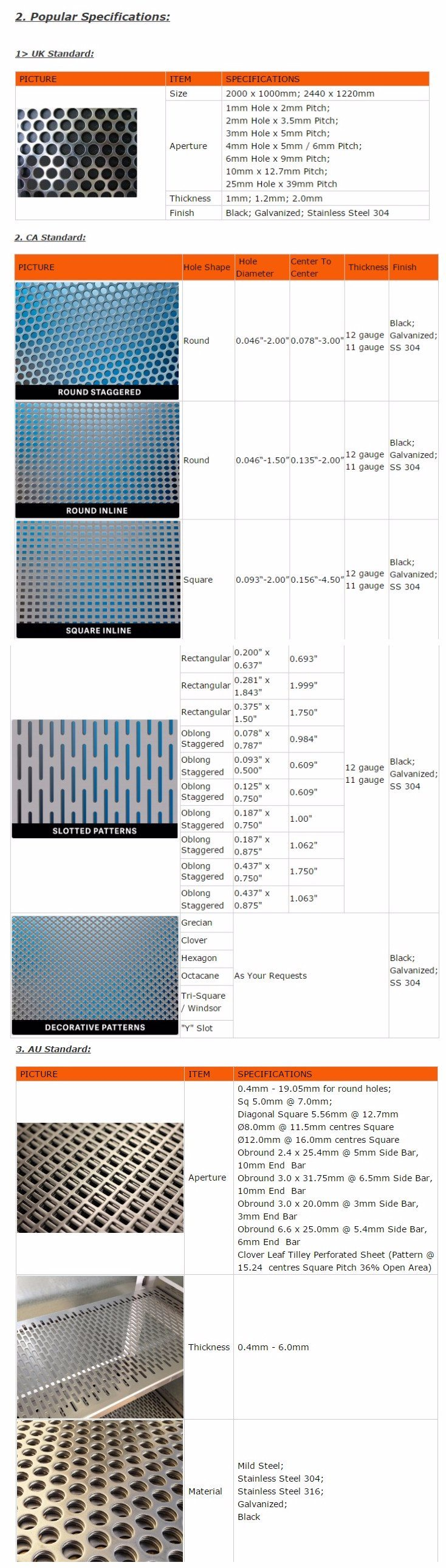 Kitchen Walls 201 Round Hole Perforated Stainless Steel Plate Sheet