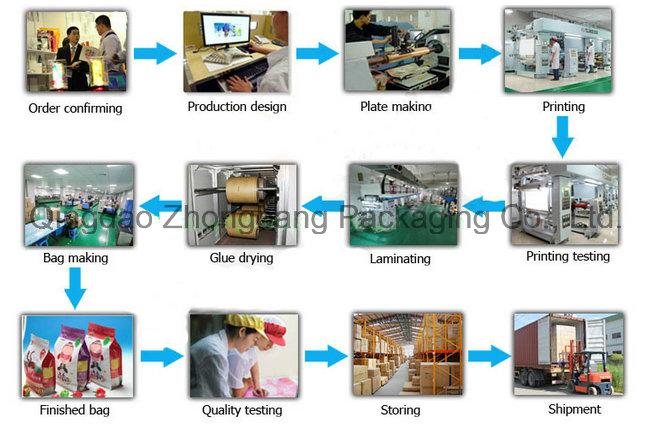 Rice Bag Manufacturer