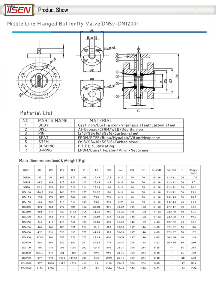 High Performance Mechanical Electric Actuator Control Double Flange Butterfly Valve