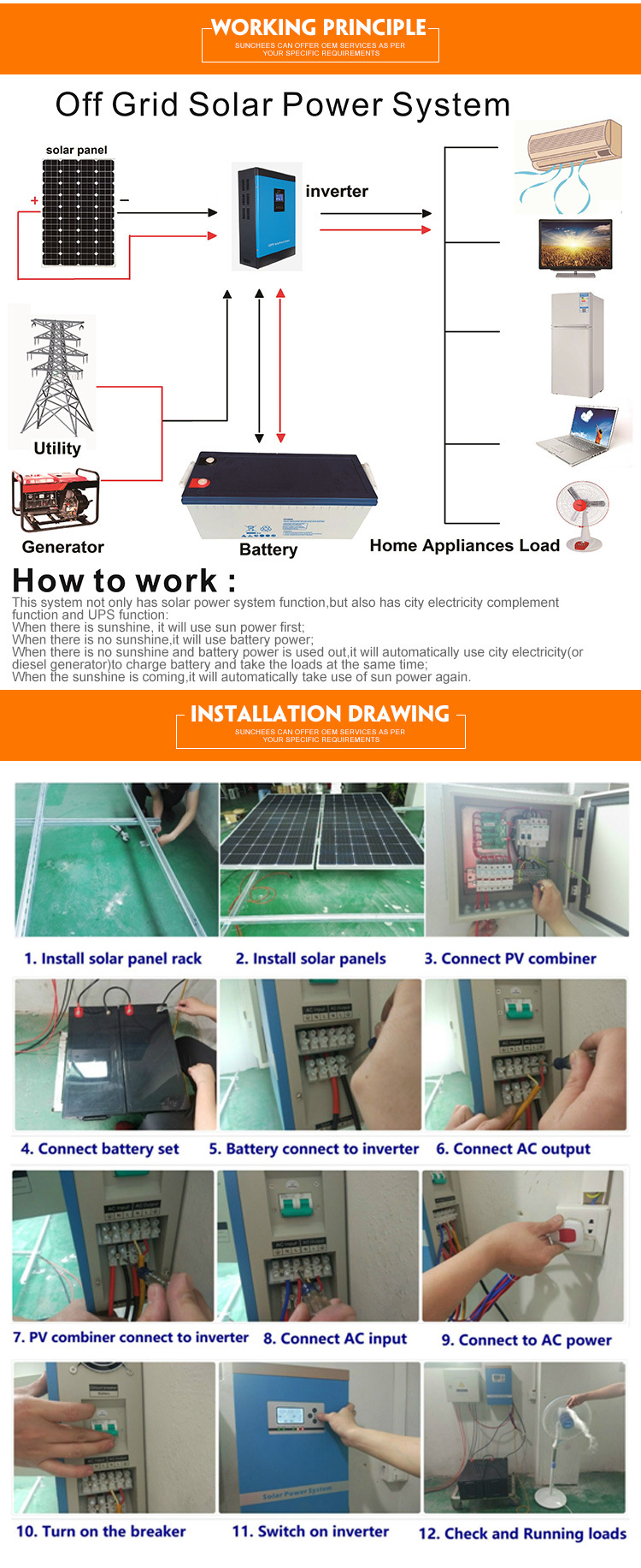 China New Products 10years Warranty 5kw off Grid Solar Power System