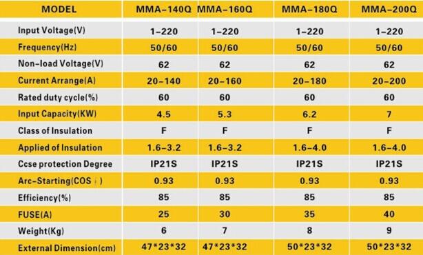 Inverter Welder MMA-180q IGBT