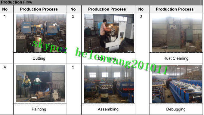 Highway Guardrail Automatic Forming Machine