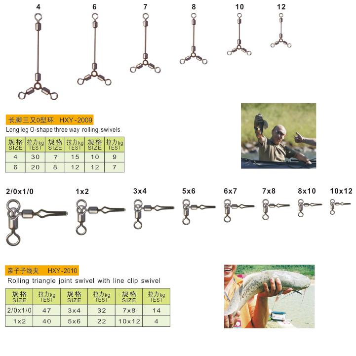 Wholesale Brass Cheap Cross Line Rolling Swivel