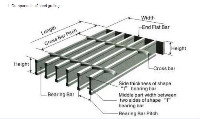Galvanized Metal Bar Grating for Steel Structure Floor