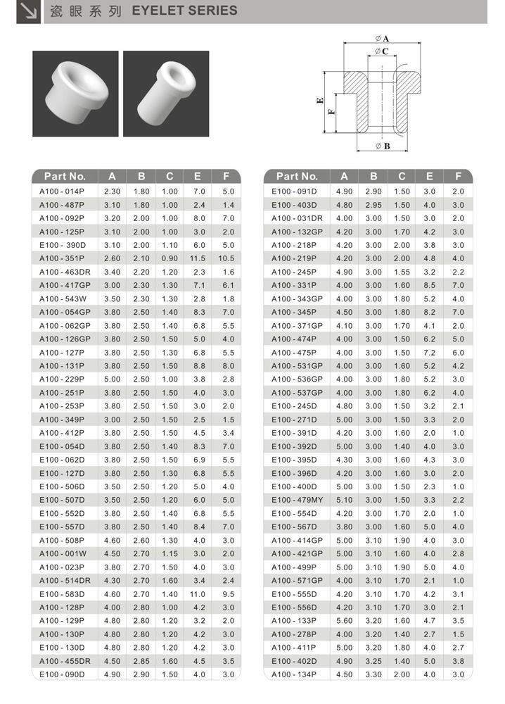Textile Machinery Ceramic Ring Eyelet (Ceramic Eyelet Guide)