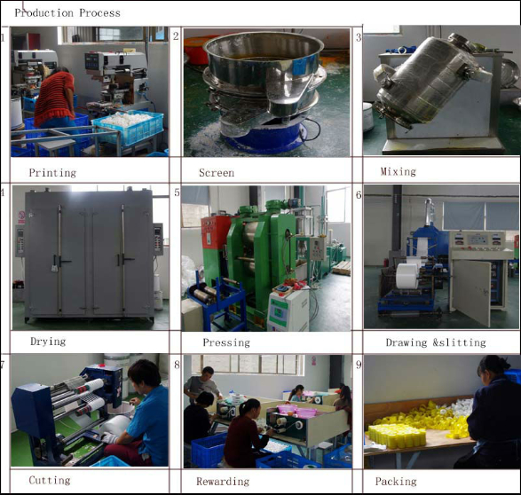 High Quanlity Oil Resistant PTFE Teflon Tape Thread Sealing Tape