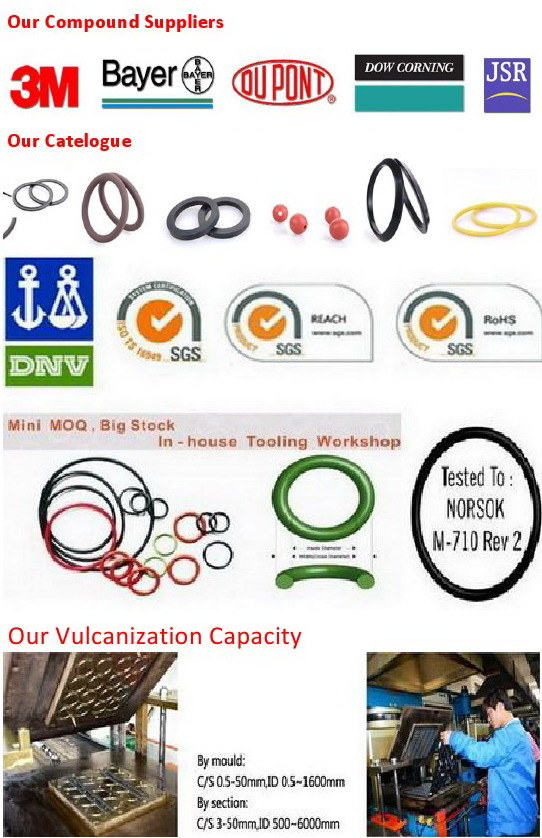 Customized High Quality Nitril/NBR 40 Duro Square Washer Rings