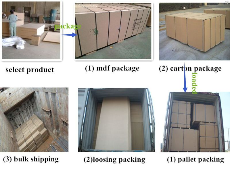 Sustainable Cabinet Grade 15mm MDF Board