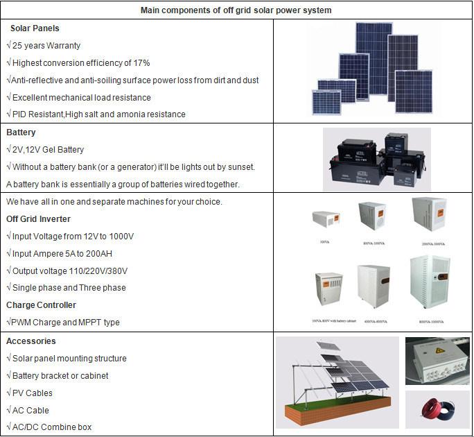 4kw off Grid Home Power Solar Panel Energy Solar System